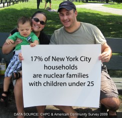Nuclear family-sourced