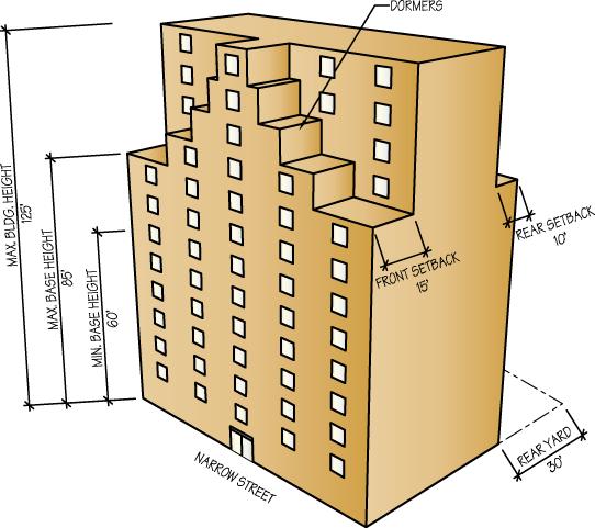 BuildingEnvelopeR7X